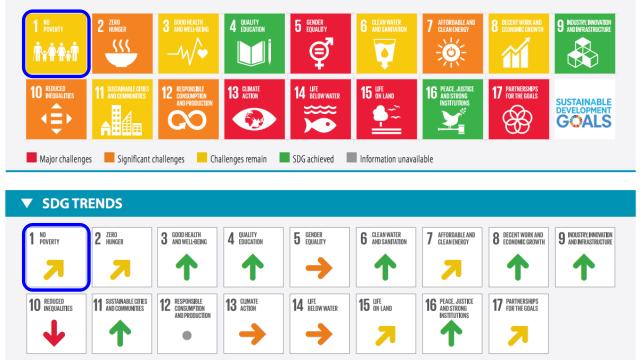 SDGs目標1.達成度_評価と傾向
