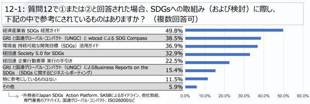 第5回 機関投資家のスチュワードシップ活動に関する上場企業向けアンケート集計結果(参考情報)