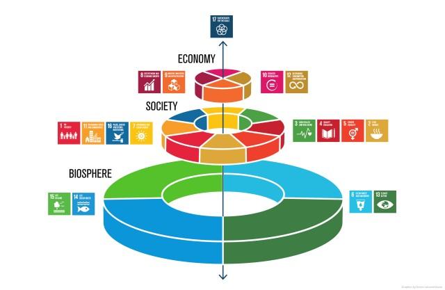 SDGsウェディングケーキ