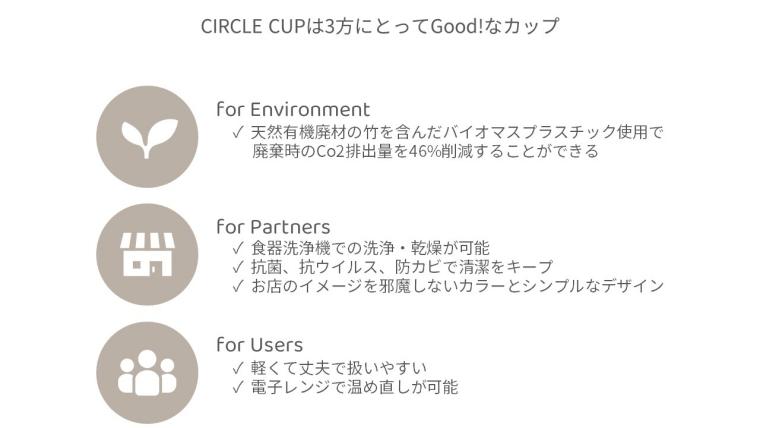 CIRCLE-CUP概要